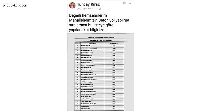Korgan Belediye başkanı sosyal medyayı salladı!